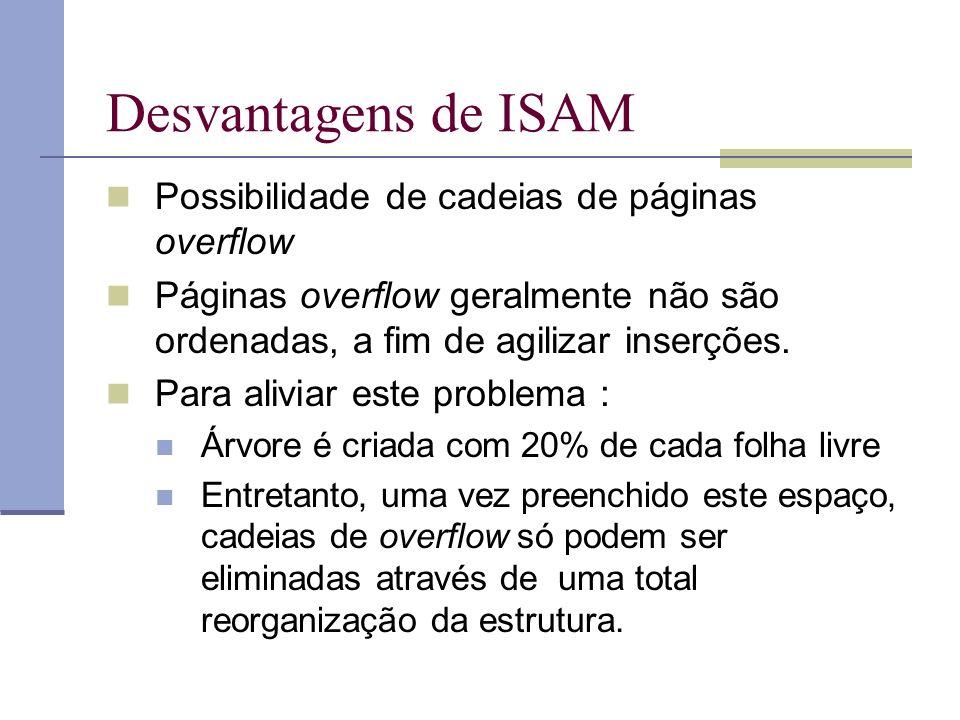 Desvantagens de ISAM Possibilidade de cadeias de páginas overflow