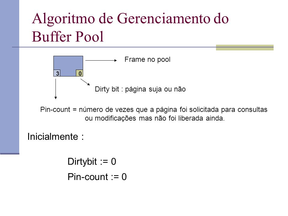 Algoritmo de Gerenciamento do Buffer Pool