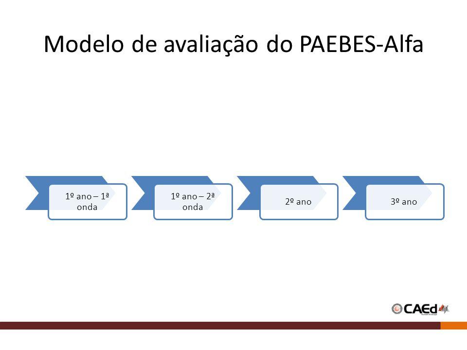 Modelo de avaliação do PAEBES-Alfa