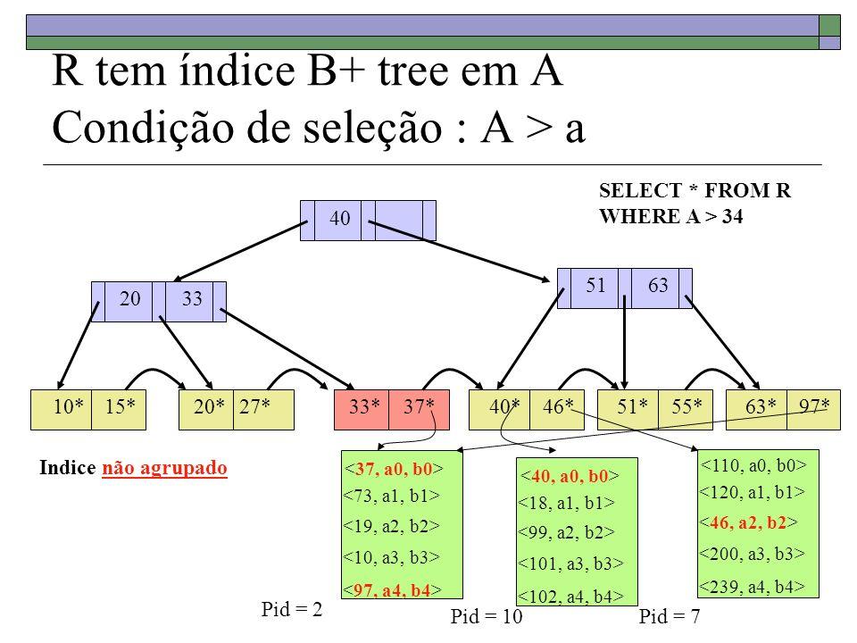 R tem índice B+ tree em A Condição de seleção : A > a