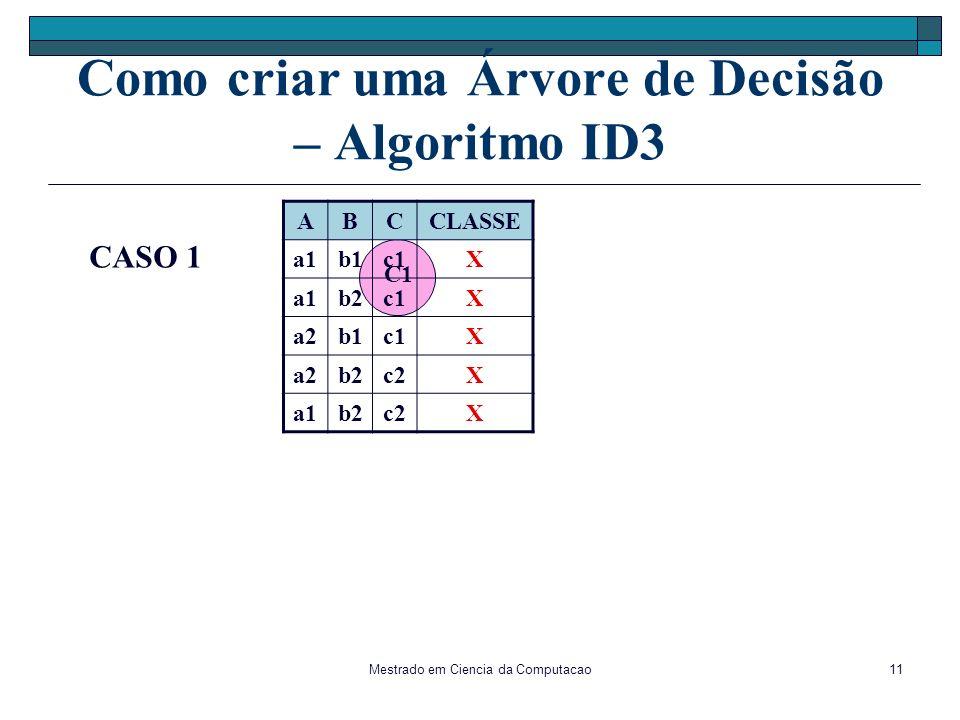 Como criar uma Árvore de Decisão – Algoritmo ID3