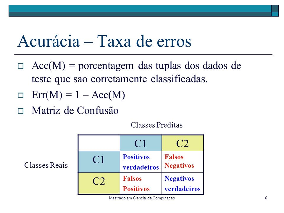 Acurácia – Taxa de erros