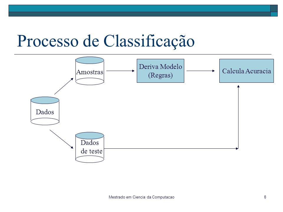 Processo de Classificação