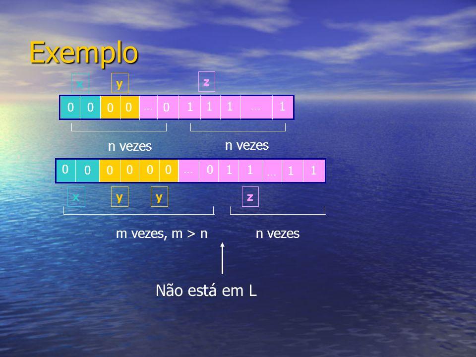 Exemplo Não está em L n vezes n vezes m vezes, m > n n vezes x y z