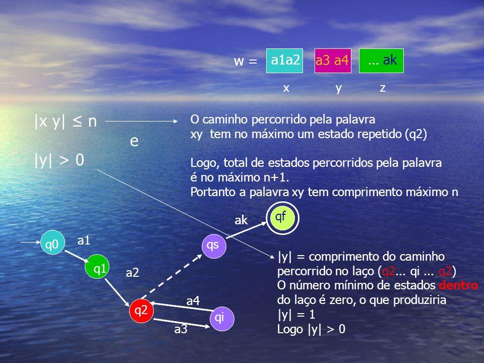 |x y| ≤ n e |y| > 0 w = a1a2 a3 a4 … ak x y z