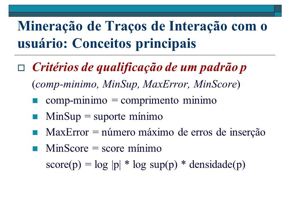 Mineração de Traços de Interação com o usuário: Conceitos principais