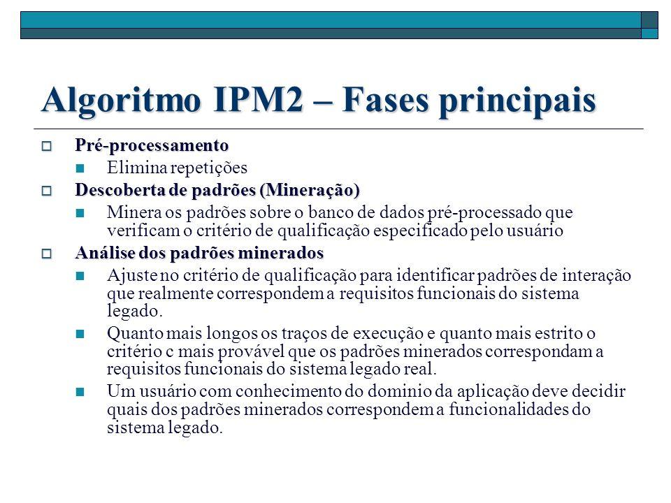 Algoritmo IPM2 – Fases principais