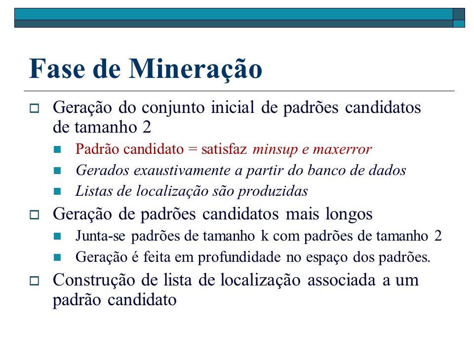 Fase de Mineração Geração do conjunto inicial de padrões candidatos de tamanho 2. Padrão candidato = satisfaz minsup e maxerror.