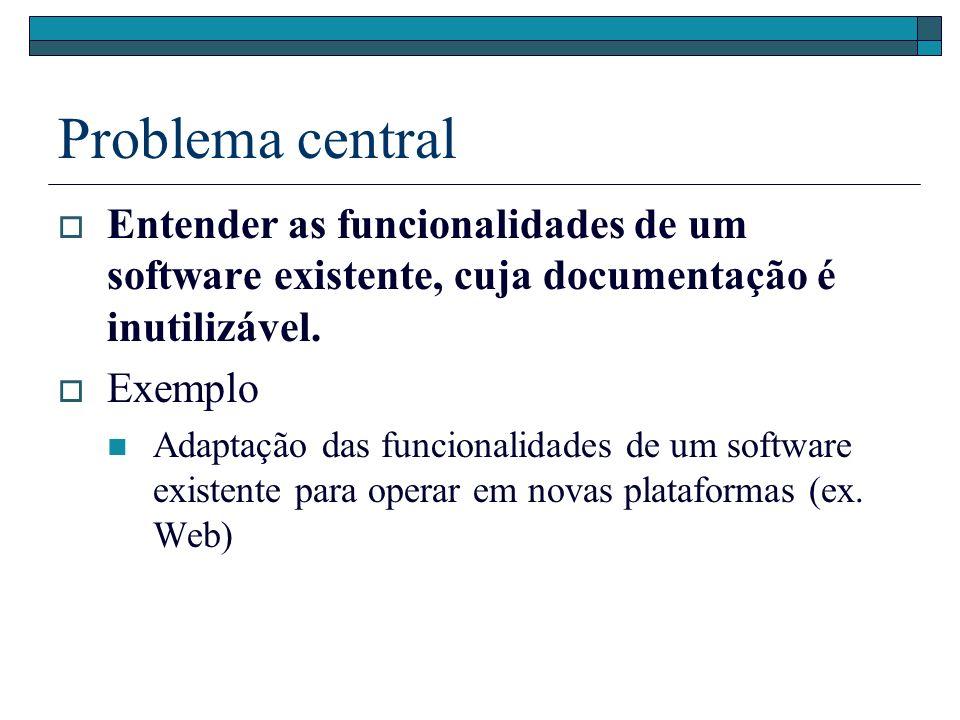 Problema central Entender as funcionalidades de um software existente, cuja documentação é inutilizável.