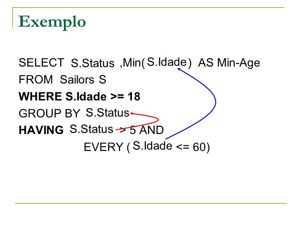 Exemplo SELECT ,Min( ) AS Min-Age S.Idade S.Status FROM Sailors S