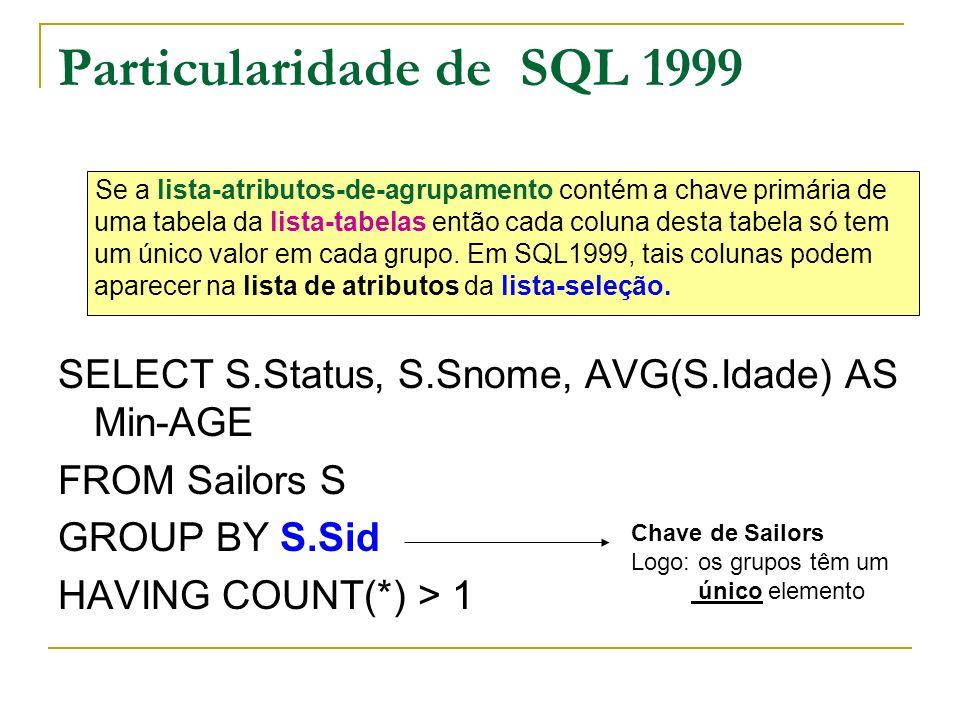 Particularidade de SQL 1999