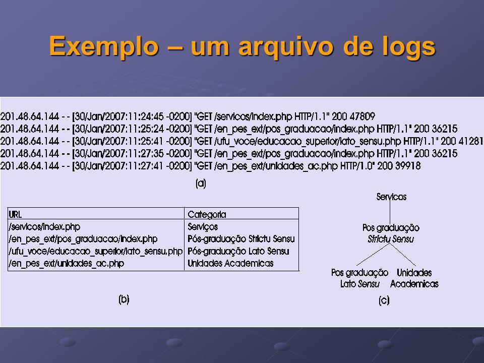 Exemplo – um arquivo de logs