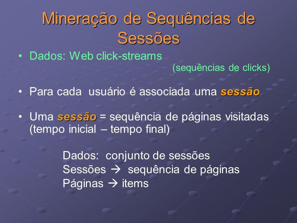 Mineração de Sequências de Sessões