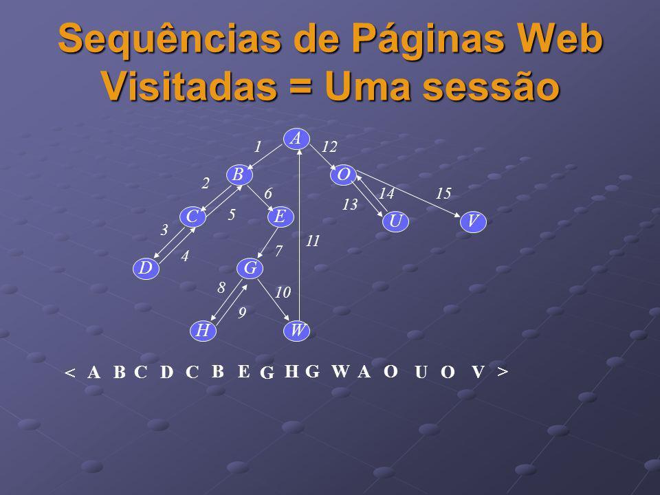Sequências de Páginas Web Visitadas = Uma sessão