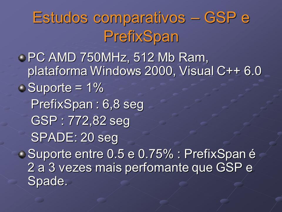 Estudos comparativos – GSP e PrefixSpan