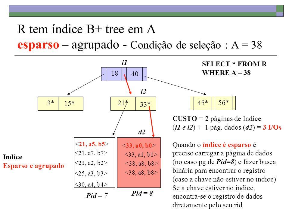 R tem índice B+ tree em A esparso – agrupado - Condição de seleção : A = 38