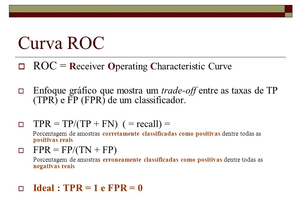 Curva ROC ROC = Receiver Operating Characteristic Curve