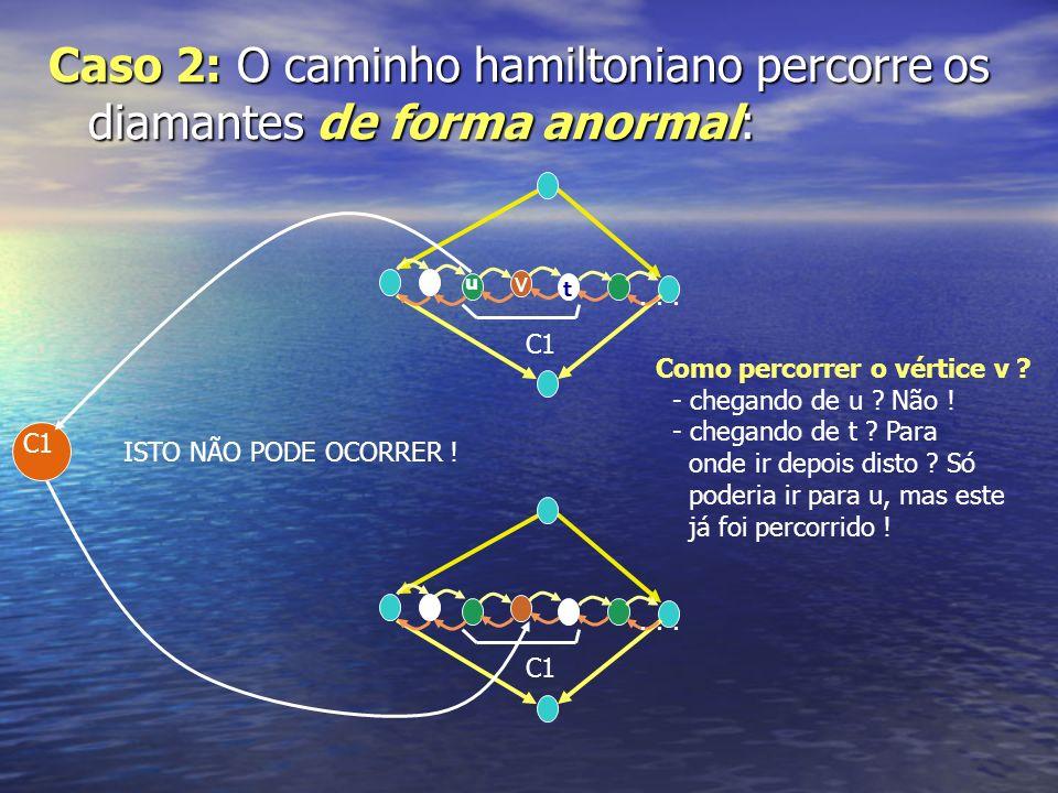 Caso 2: O caminho hamiltoniano percorre os diamantes de forma anormal: