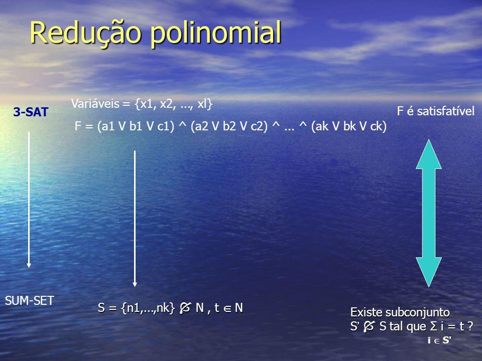 Redução polinomial Variáveis = {x1, x2, ..., xl} 3-SAT