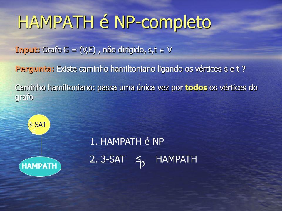 HAMPATH é NP-completo HAMPATH é NP 2. 3-SAT ≤ p HAMPATH
