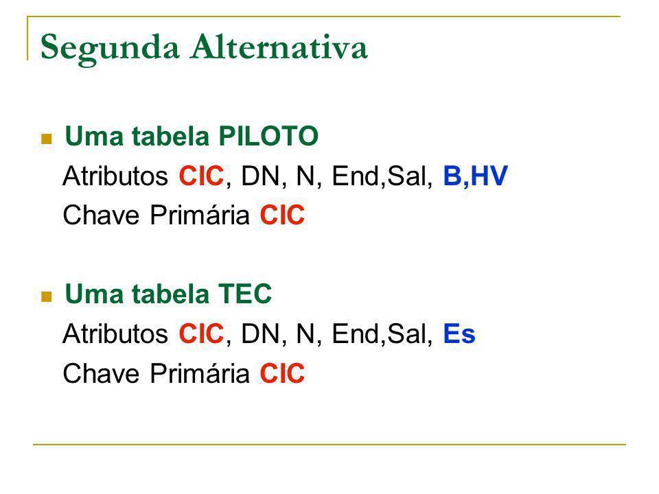 Segunda Alternativa Uma tabela PILOTO