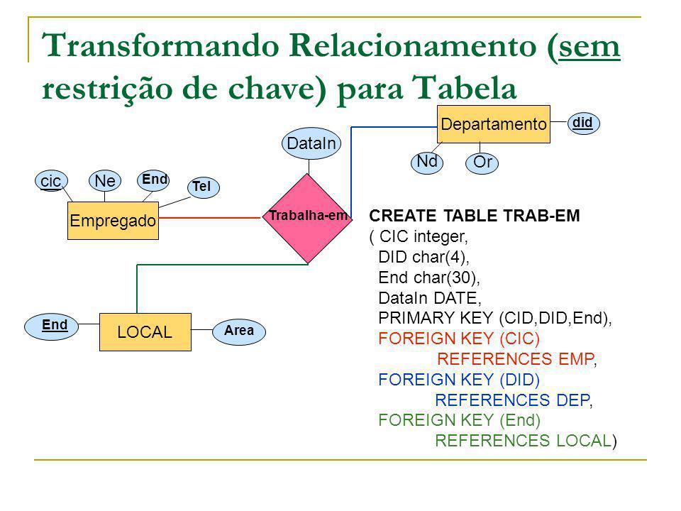 Transformando Relacionamento (sem restrição de chave) para Tabela