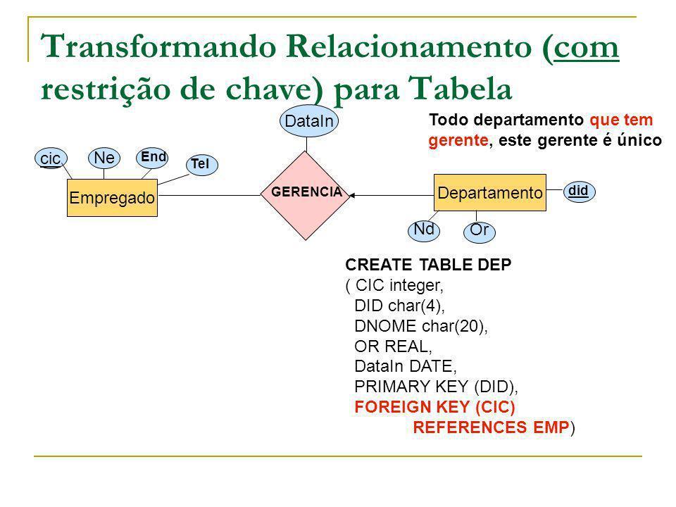 Transformando Relacionamento (com restrição de chave) para Tabela
