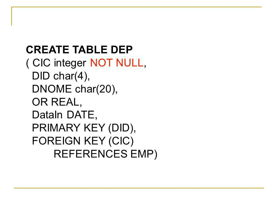 CREATE TABLE DEP( CIC integer NOT NULL, DID char(4), DNOME char(20), OR REAL, DataIn DATE, PRIMARY KEY (DID),