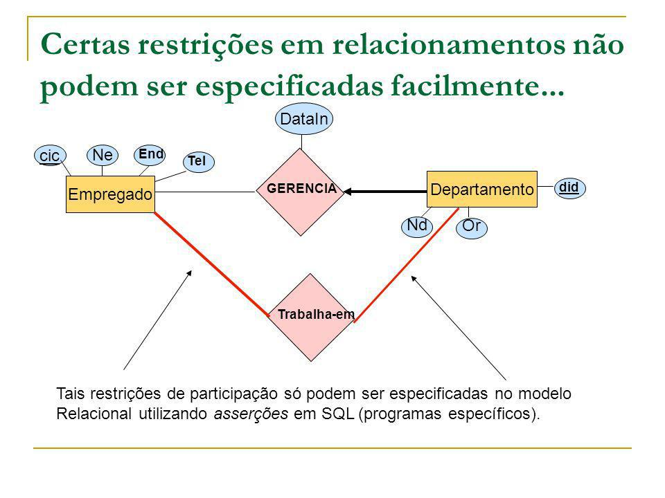 Certas restrições em relacionamentos não podem ser especificadas facilmente...