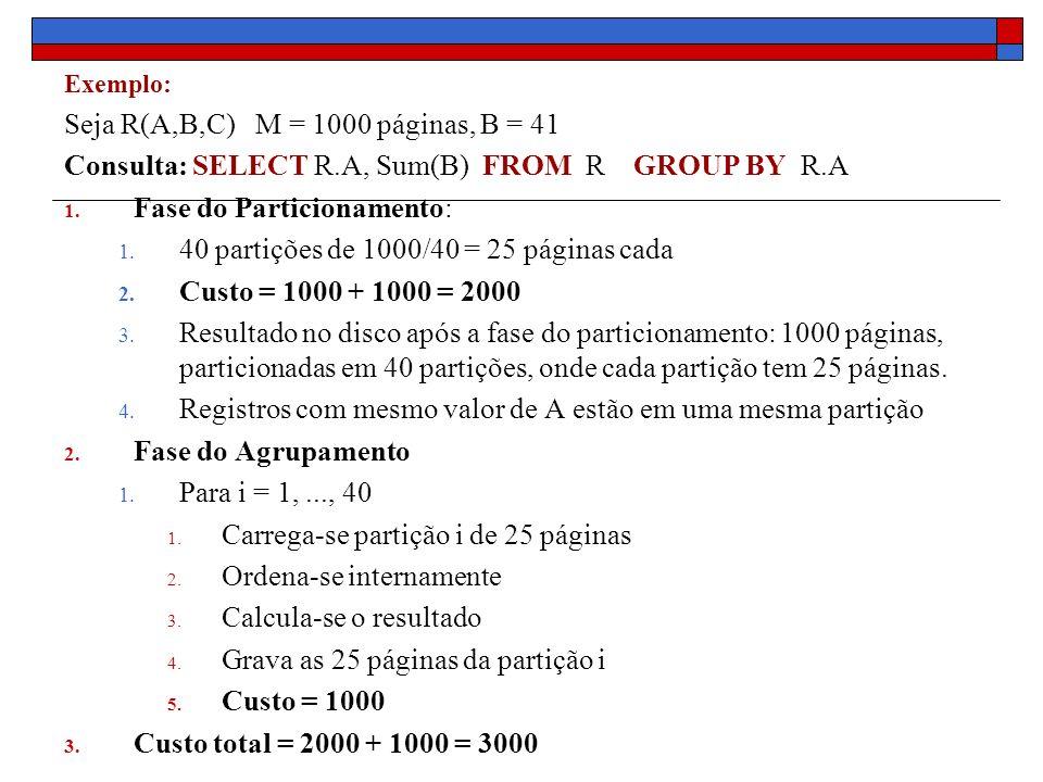Seja R(A,B,C) M = 1000 páginas, B = 41