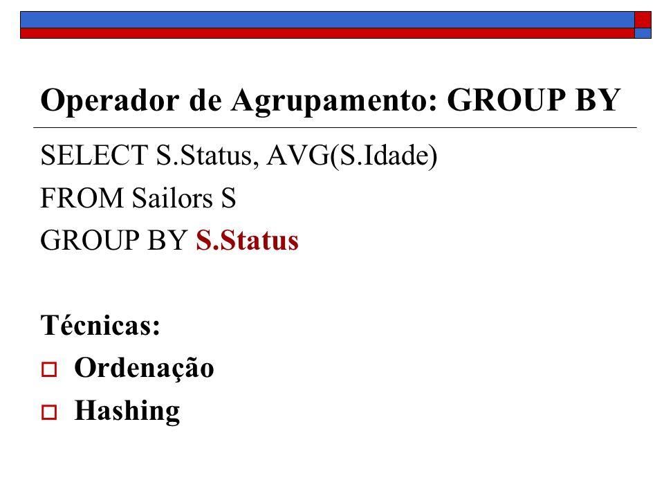 Operador de Agrupamento: GROUP BY