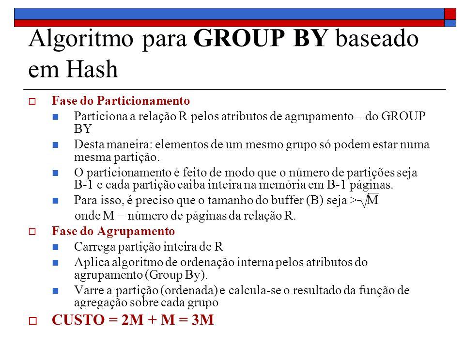 Algoritmo para GROUP BY baseado em Hash