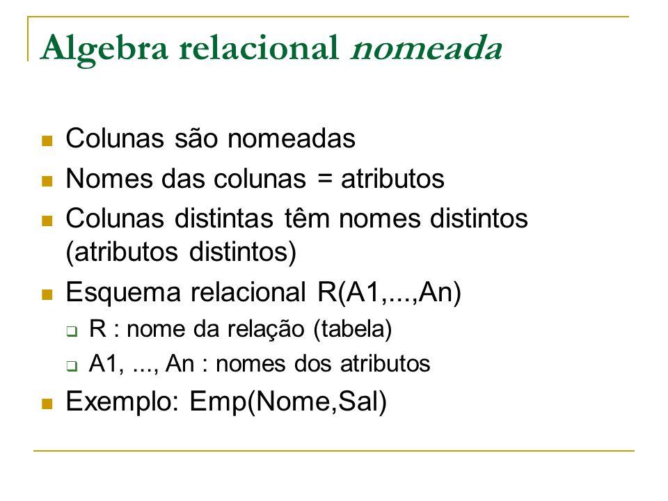 Algebra relacional nomeada