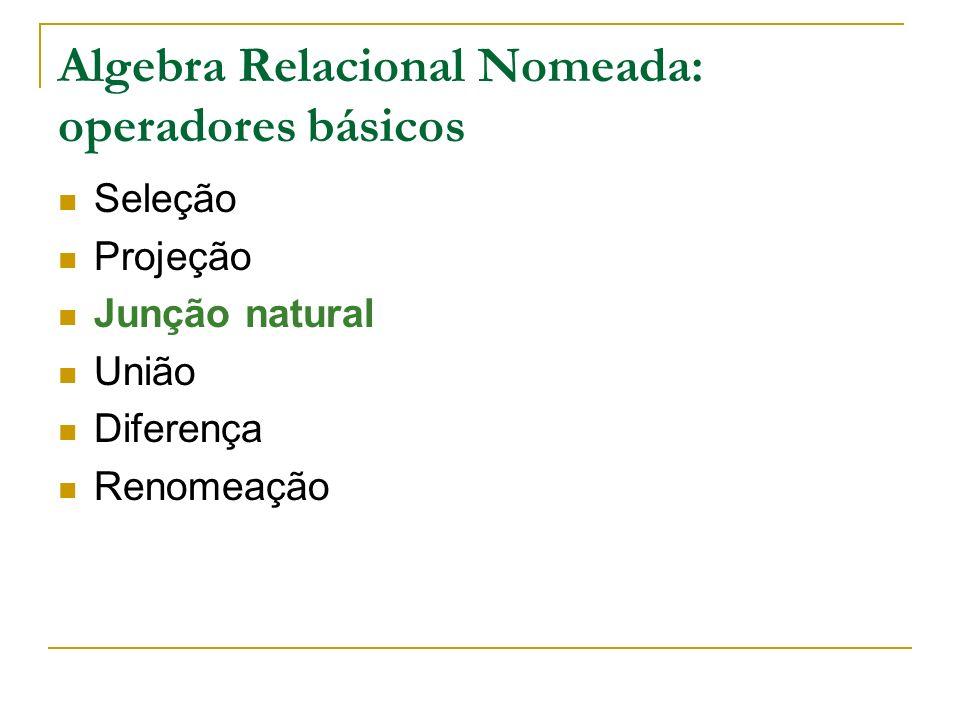 Algebra Relacional Nomeada: operadores básicos