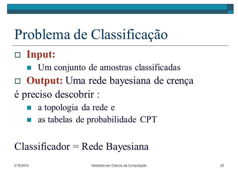 Problema de Classificação