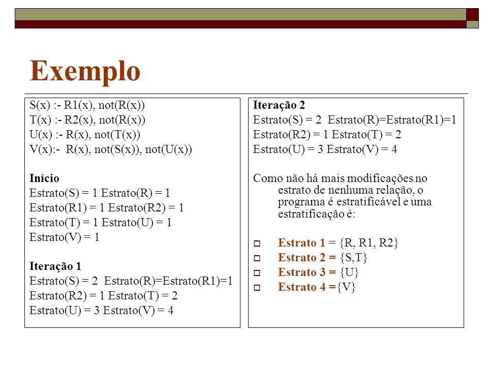 Exemplo S(x) :- R1(x), not(R(x)) T(x) :- R2(x), not(R(x))