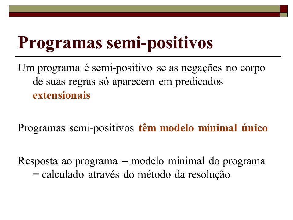 Programas semi-positivos