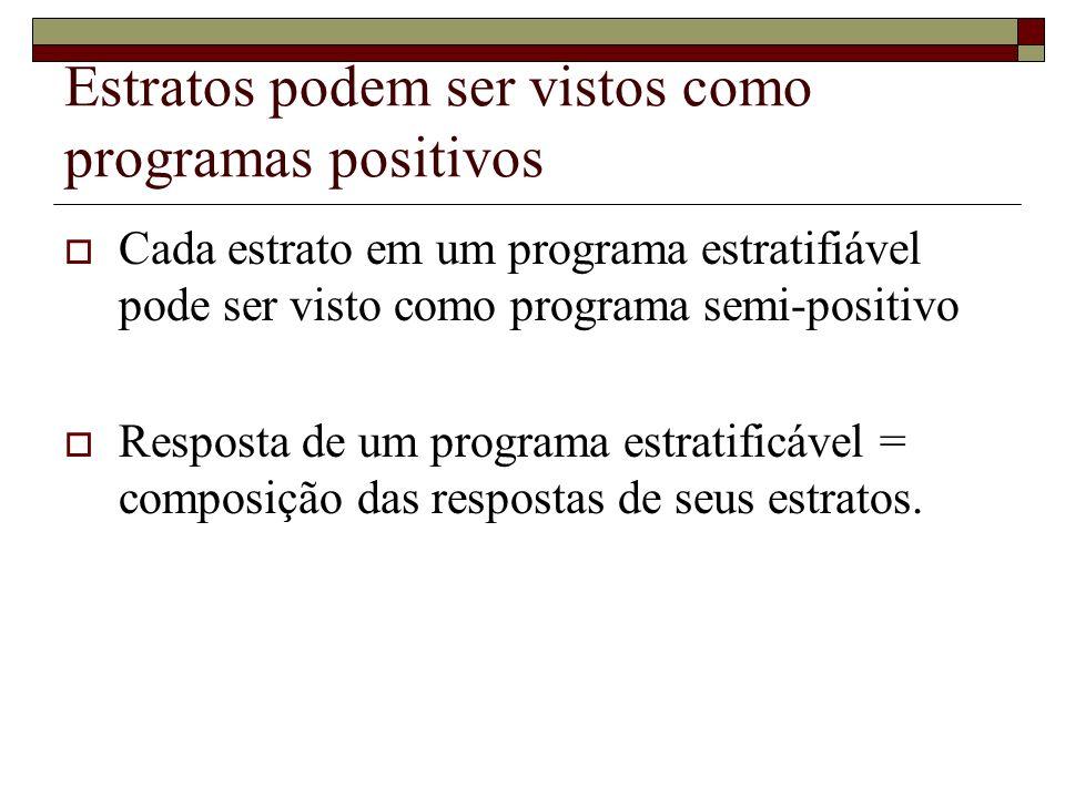Estratos podem ser vistos como programas positivos