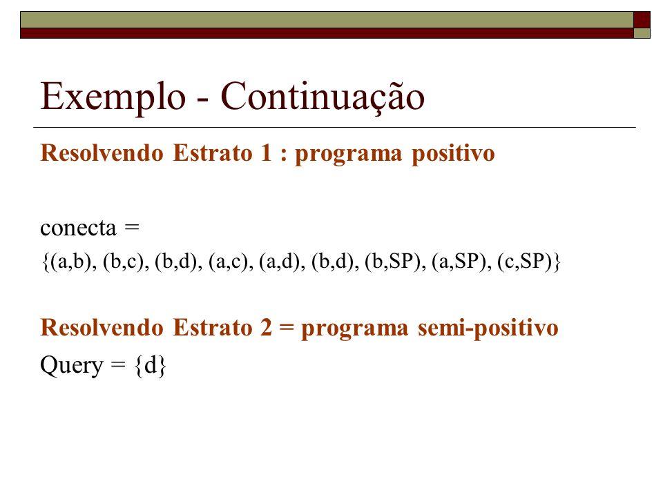 Exemplo - Continuação Resolvendo Estrato 1 : programa positivo