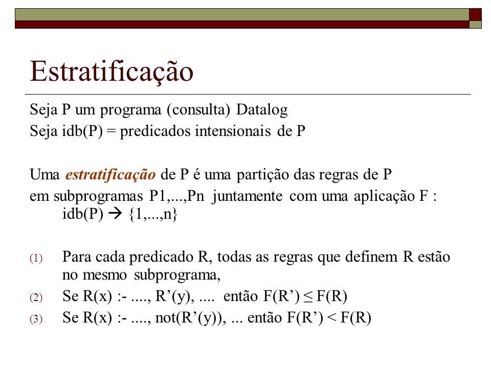 Estratificação Seja P um programa (consulta) Datalog