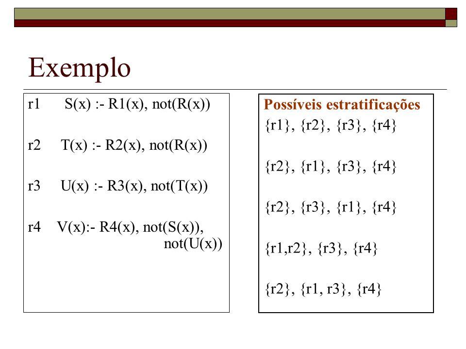 Exemplo r1 S(x) :- R1(x), not(R(x)) Possíveis estratificações