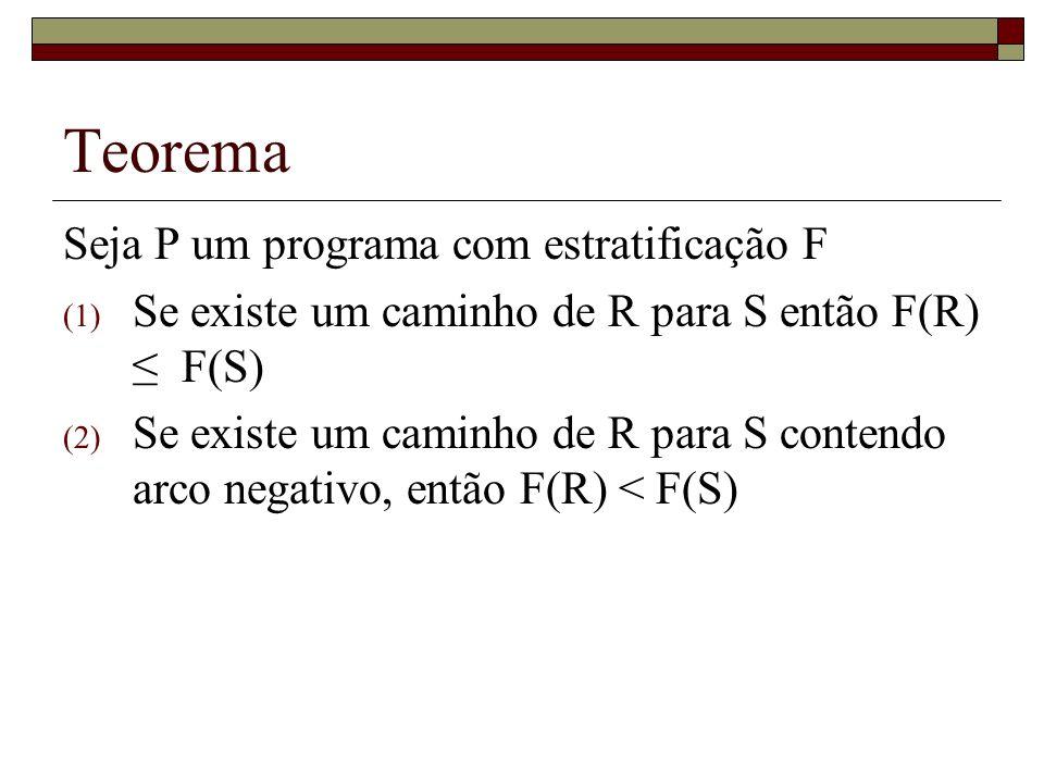 Teorema Seja P um programa com estratificação F