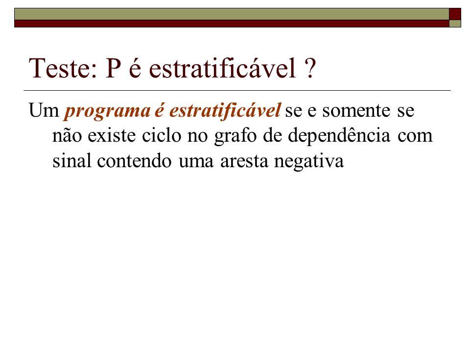 Teste: P é estratificável