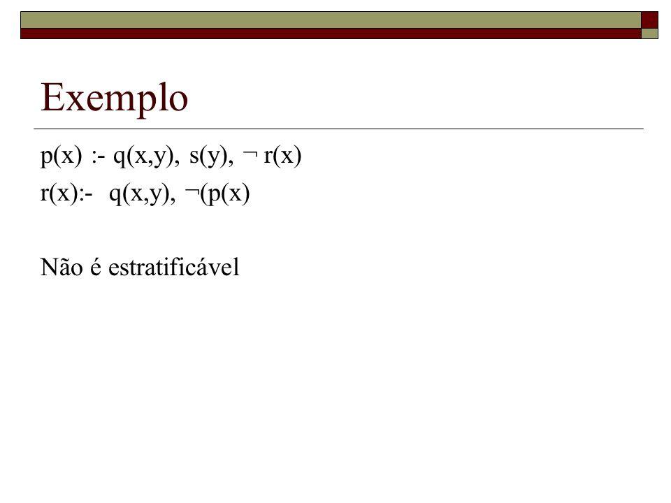 Exemplo p(x) :- q(x,y), s(y), ¬ r(x) r(x):- q(x,y), ¬(p(x)
