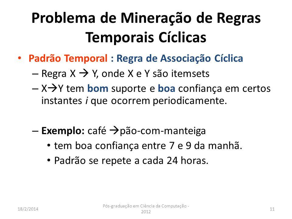 Problema de Mineração de Regras Temporais Cíclicas