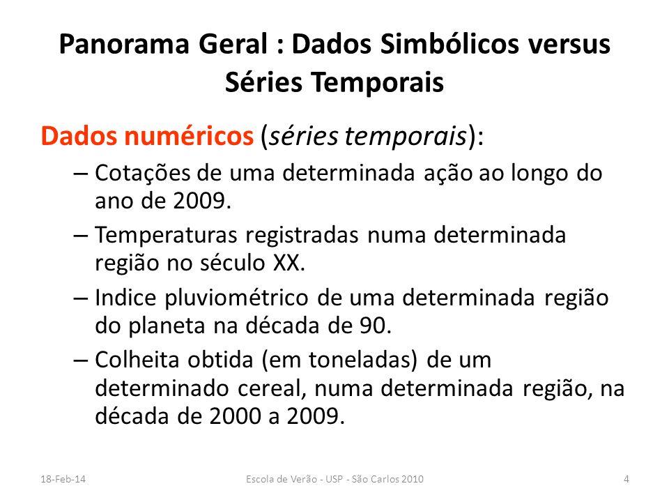 Panorama Geral : Dados Simbólicos versus Séries Temporais