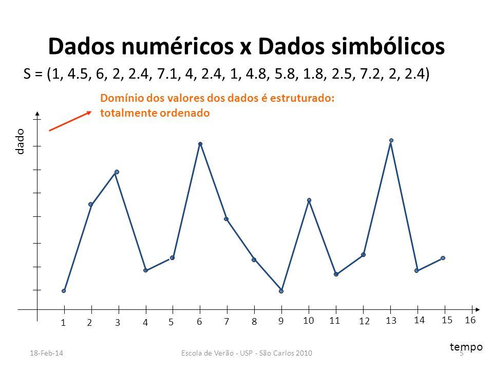 Dados numéricos x Dados simbólicos