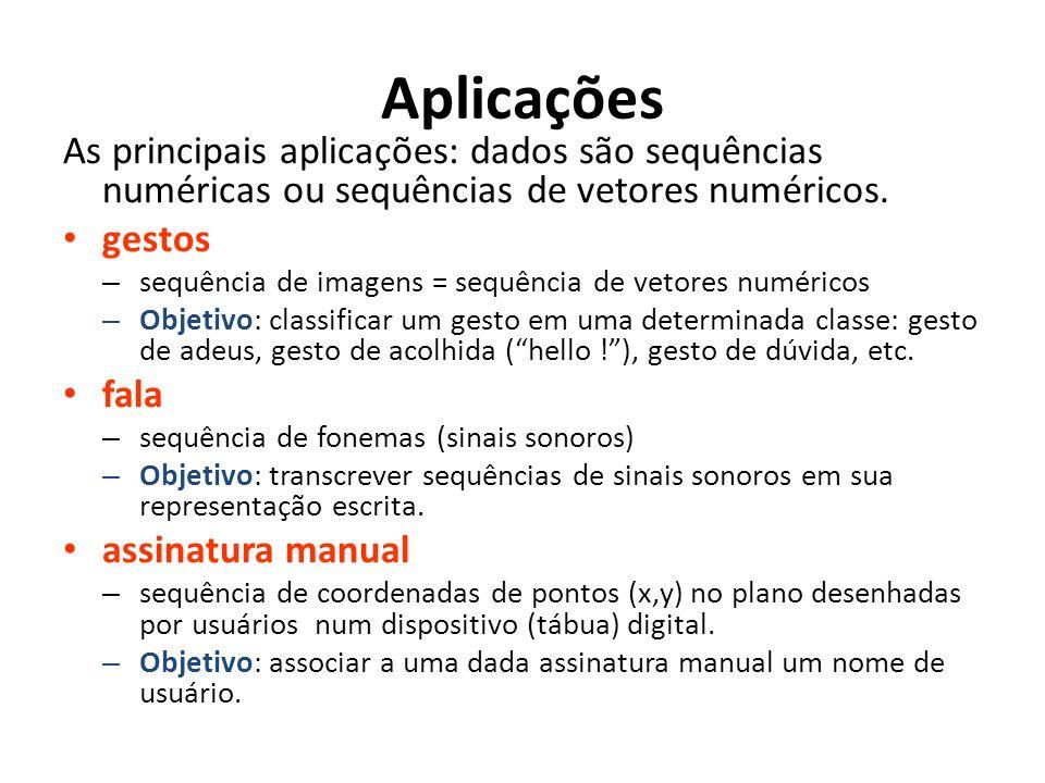 Aplicações As principais aplicações: dados são sequências numéricas ou sequências de vetores numéricos.