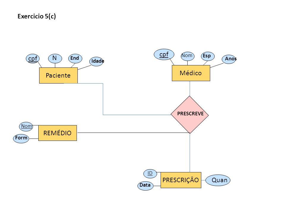 Exercicio 5(c) cpf N cpf Médico Paciente REMÉDIO PRESCRIÇÂO Quan Nom