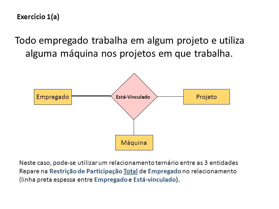 Exercicio 1(a) Todo empregado trabalha em algum projeto e utiliza alguma máquina nos projetos em que trabalha.